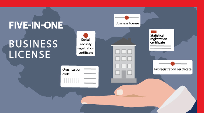 China business license registration