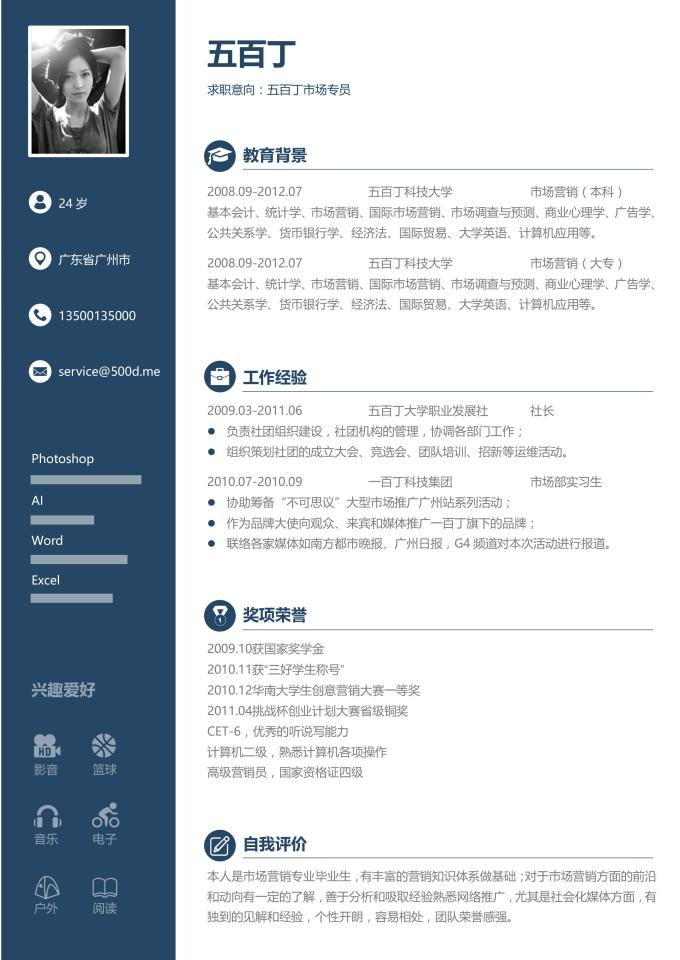 Chinese Resume Writing Services